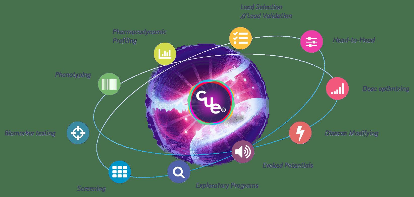 Predictive-in-vivo-platform